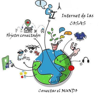 El Internet de las Cosas IoT